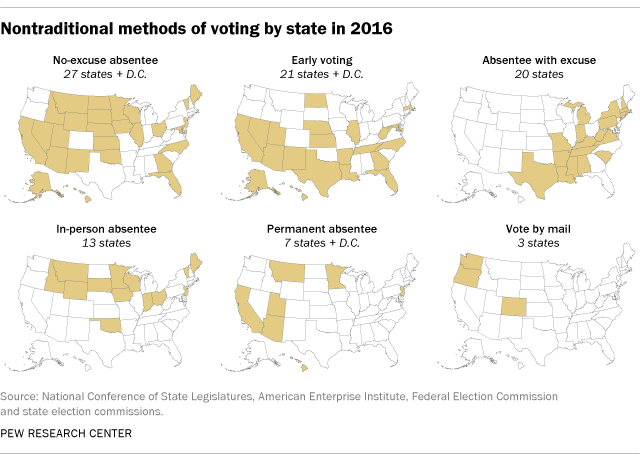 For many Americans, Election Day is already here