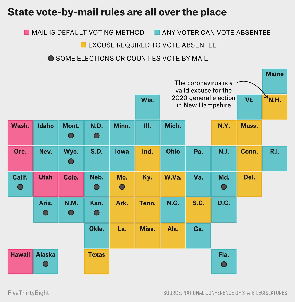 Few States Are Prepared To Switch To Voting By Mail. That Could Make For A Messy Election